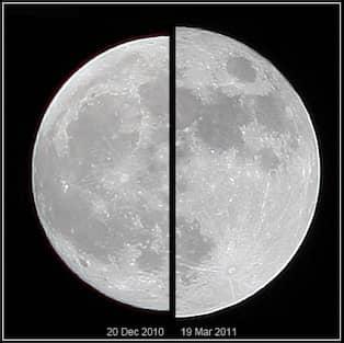 Dating någon med samma måne tecken