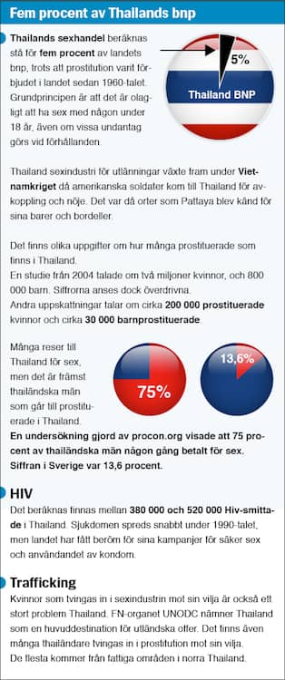 Gay Dating för Windows-telefon
