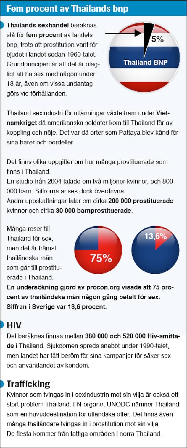 hitta kärleken på nätet gratis thai massage malmo
